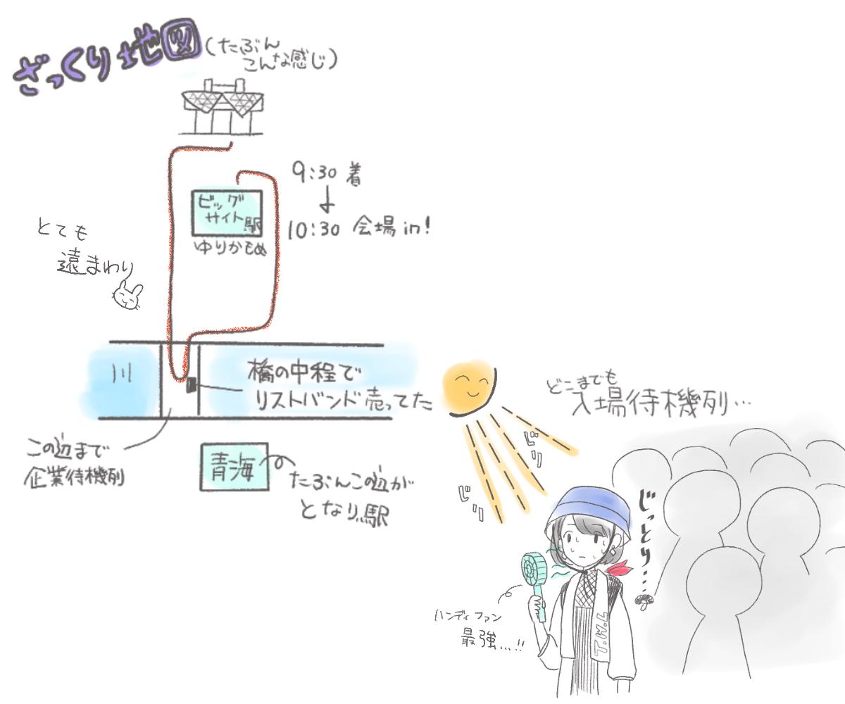 f:id:y_Masahiro:20190817225323j:plain