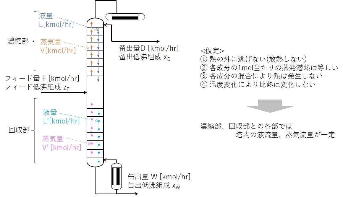 f:id:y_chemi:20200112151627j:plain