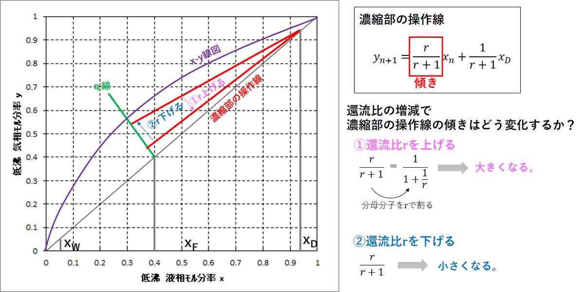 f:id:y_chemi:20200121200339p:plain