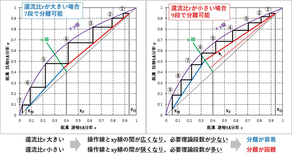 f:id:y_chemi:20200121200538p:plain