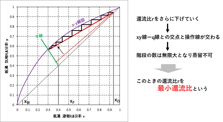 f:id:y_chemi:20200121200729p:plain
