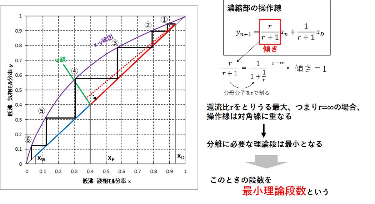 f:id:y_chemi:20200121200851p:plain