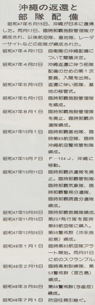 f:id:y_hamada:20150908130021j:plain