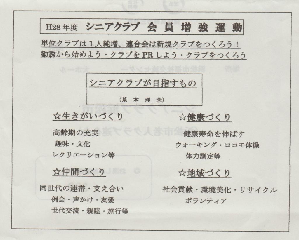 f:id:y_hamada:20160722204323j:plain