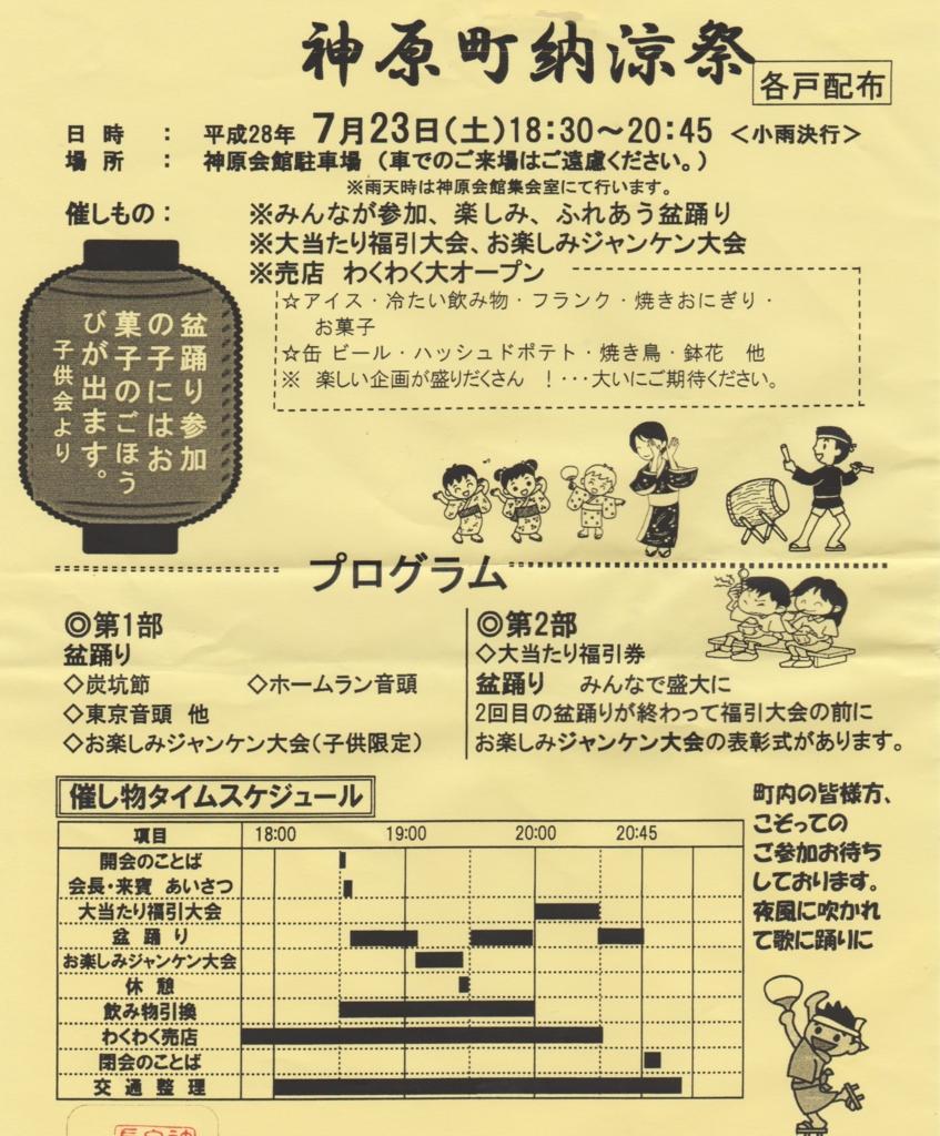 f:id:y_hamada:20160723214900j:plain