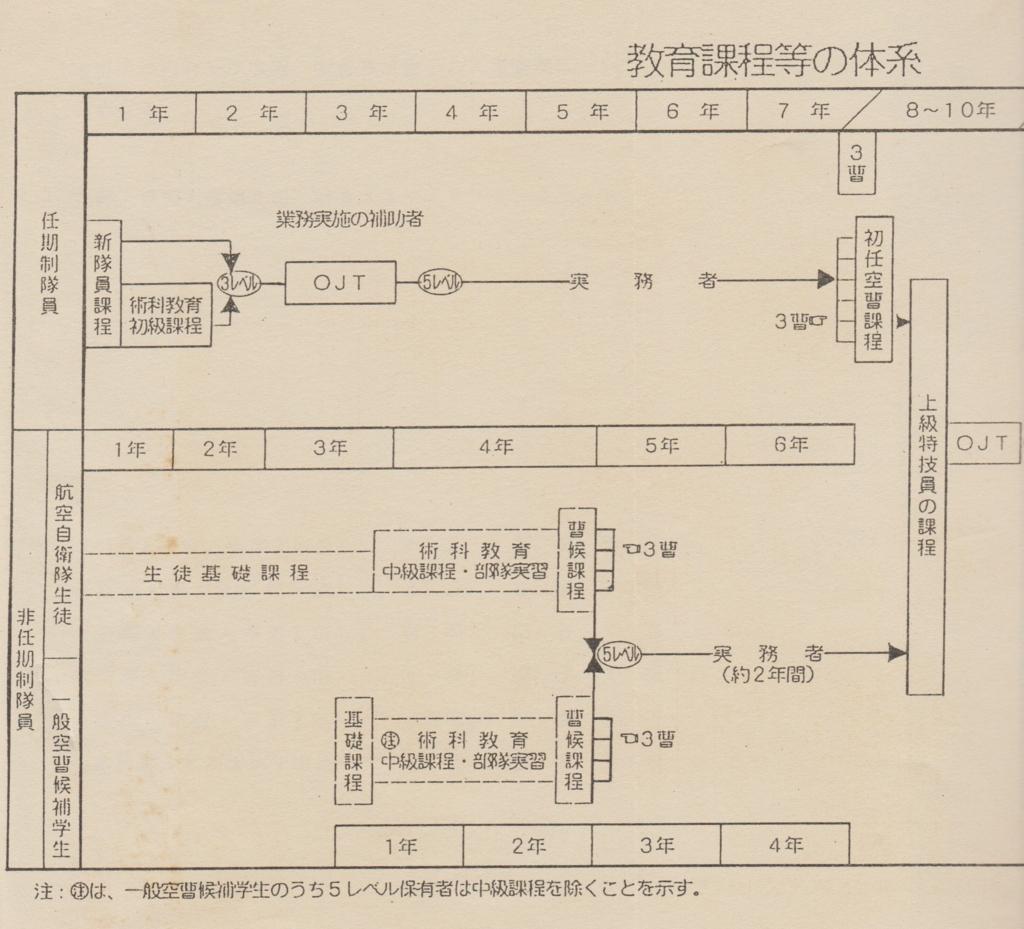 f:id:y_hamada:20161209214048j:plain