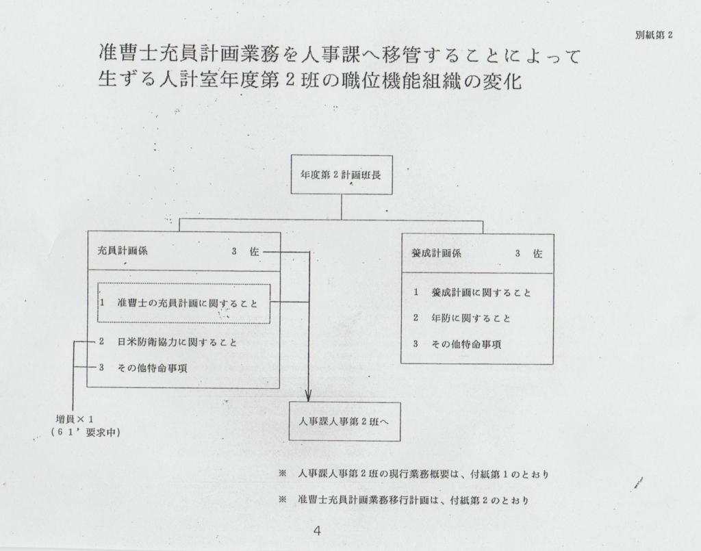 f:id:y_hamada:20170125222908j:plain