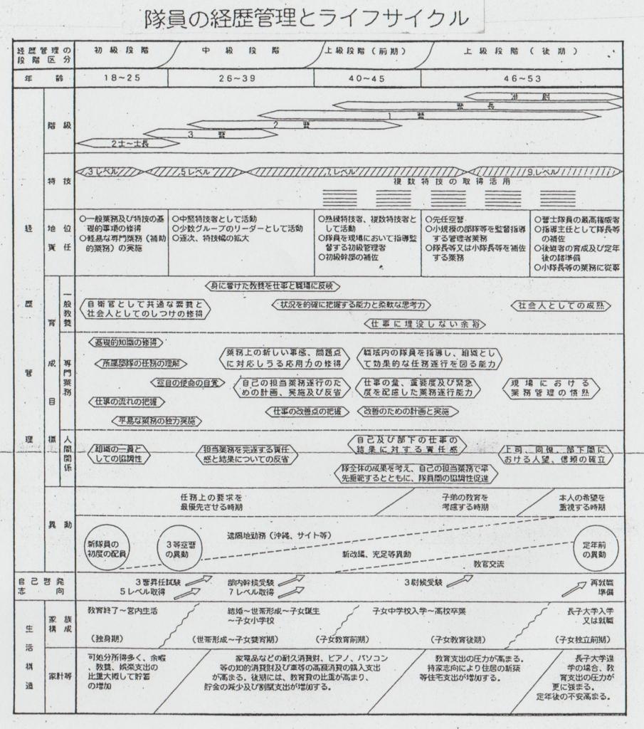 f:id:y_hamada:20170126231630j:plain