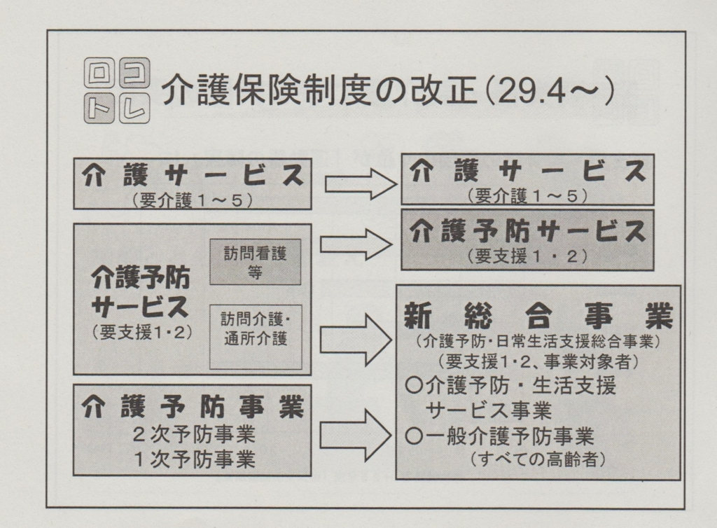 f:id:y_hamada:20170307221834j:plain