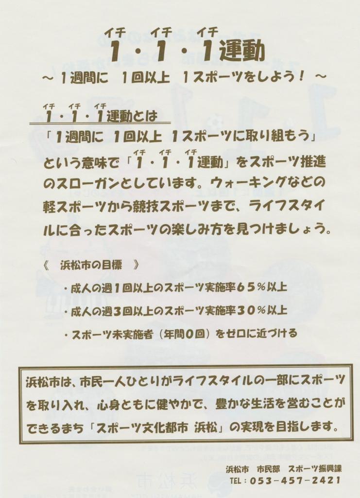 f:id:y_hamada:20170319123534j:plain