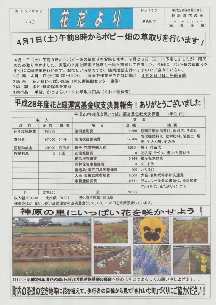 f:id:y_hamada:20170328075406j:plain