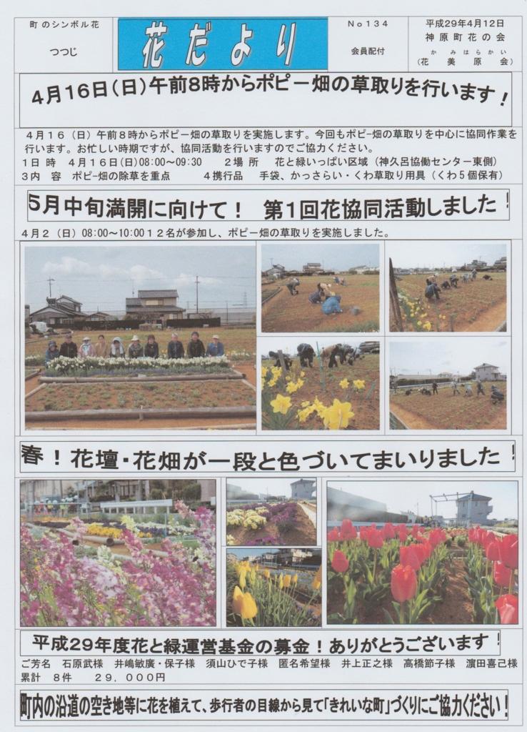 f:id:y_hamada:20170416070039j:plain