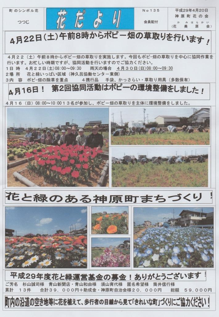 f:id:y_hamada:20170420225615j:plain