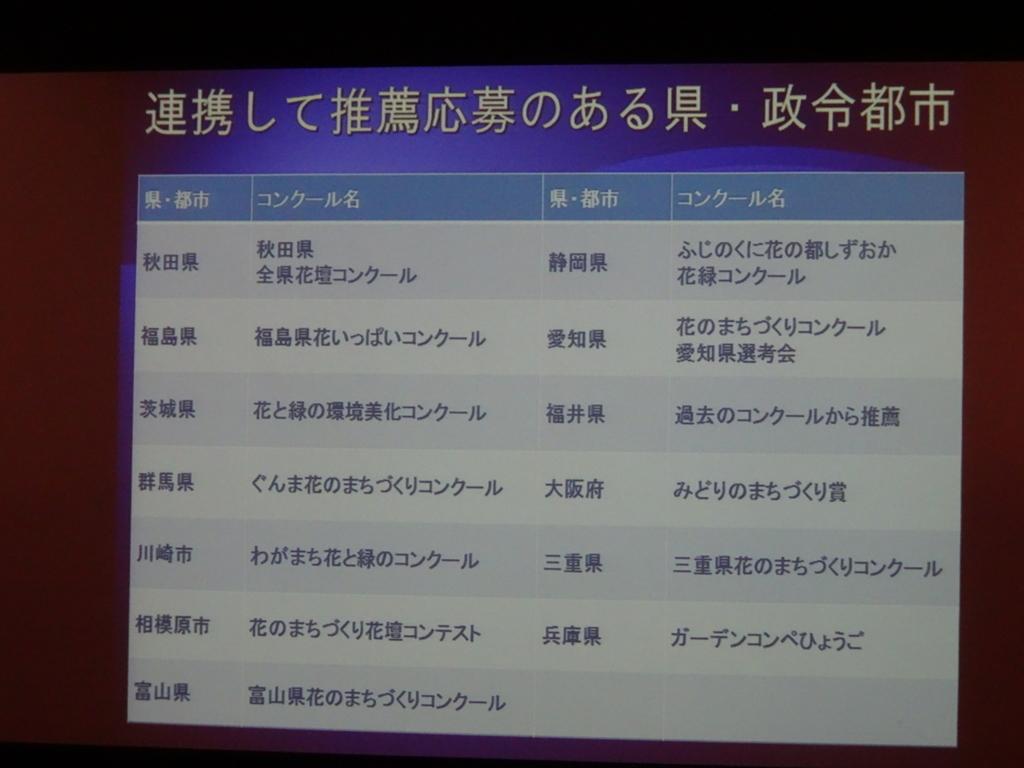 f:id:y_hamada:20171025130016j:plain