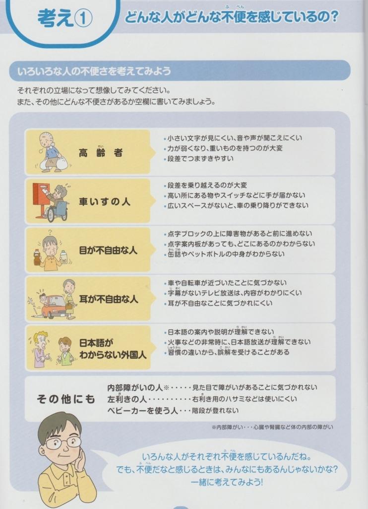 f:id:y_hamada:20171202181058j:plain