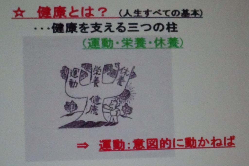 f:id:y_hamada:20171208135552j:plain