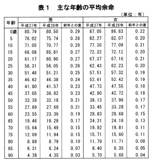 f:id:y_hamada:20180117212427p:plain
