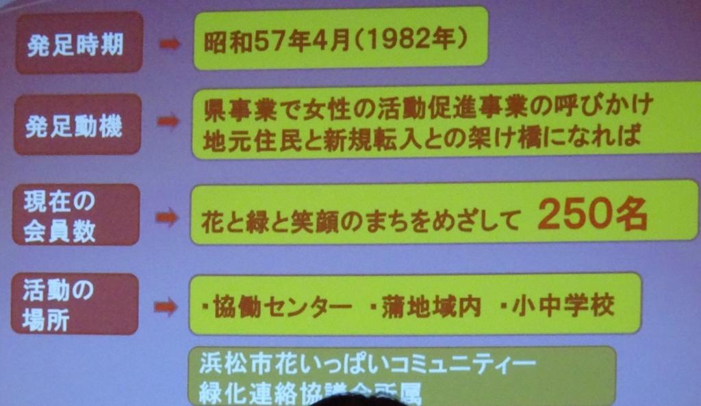 f:id:y_hamada:20180222155156j:plain