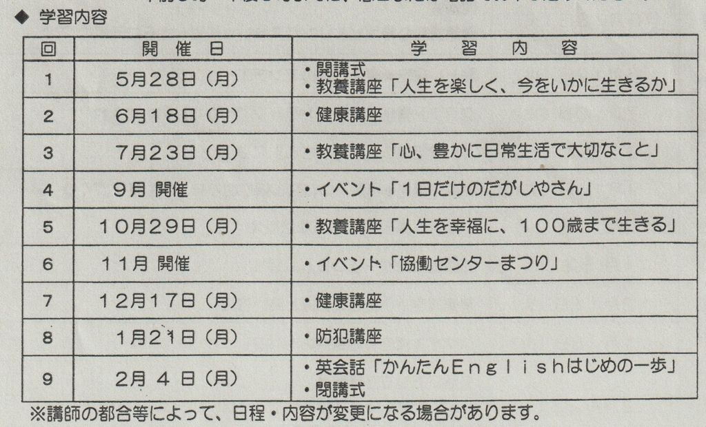 f:id:y_hamada:20180528210036j:plain