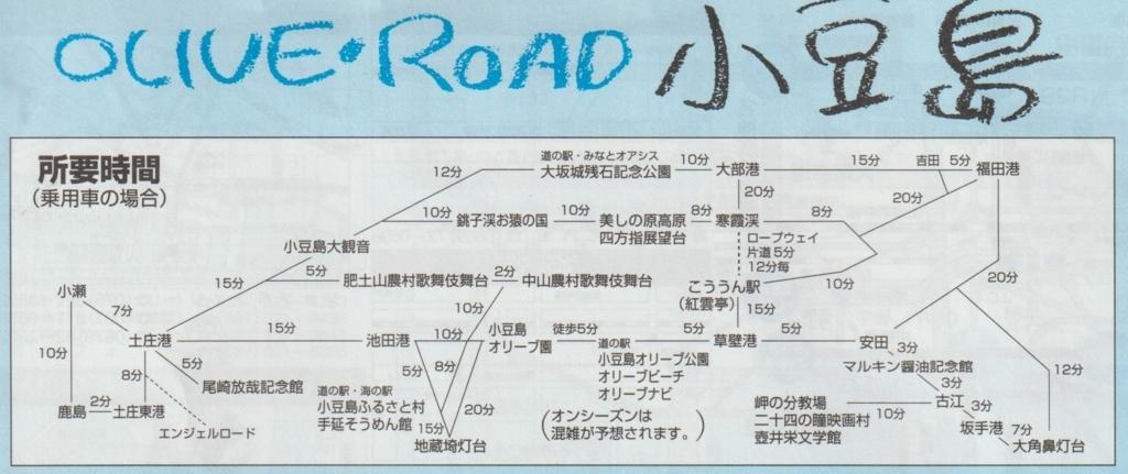 f:id:y_hamada:20180607143340j:plain