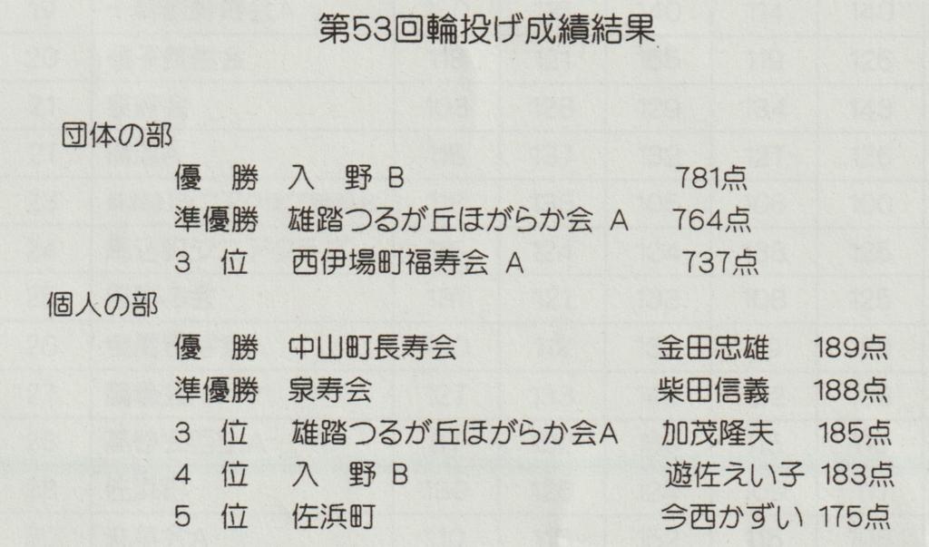 f:id:y_hamada:20180620112057j:plain