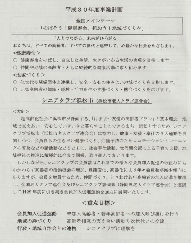 f:id:y_hamada:20180622201905j:plain