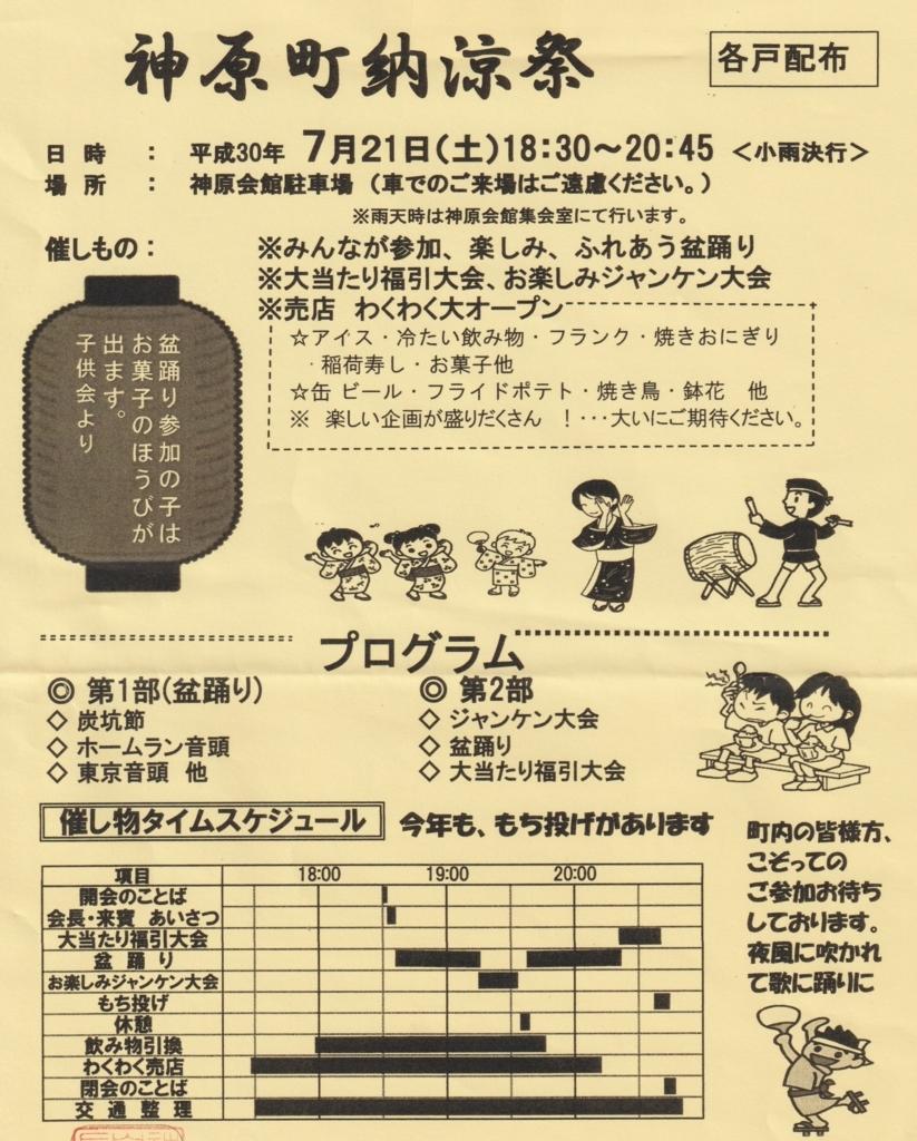 f:id:y_hamada:20180721214216j:plain