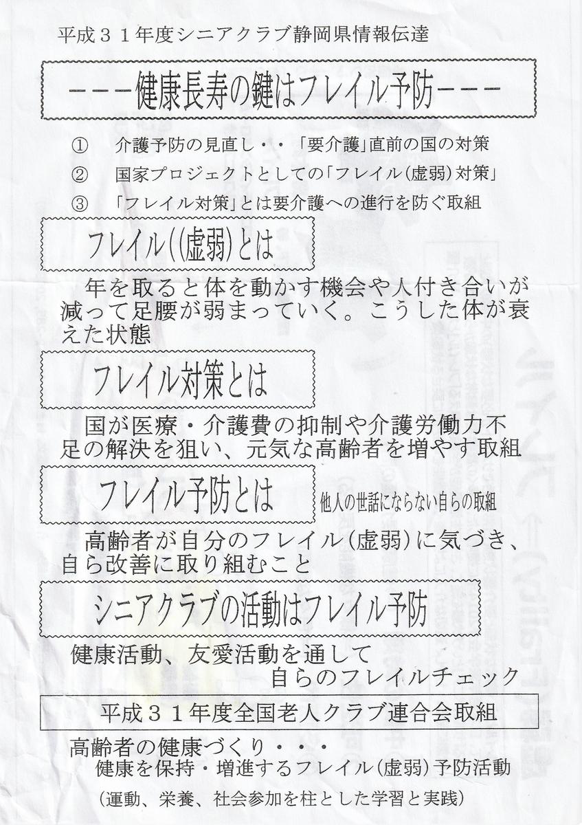 f:id:y_hamada:20210620193730j:plain
