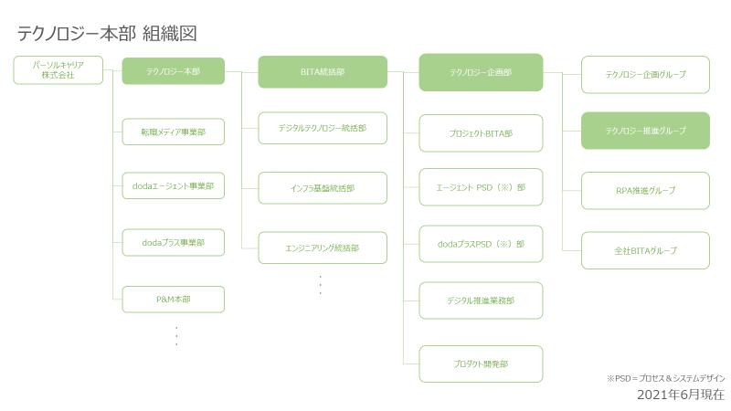 f:id:y_kawamura1:20210610160338p:plain