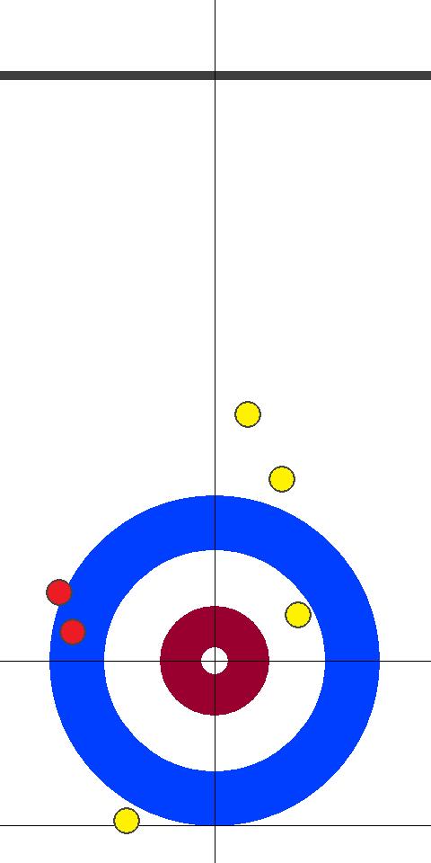 日本(赤)2 - 2(黄)オランダ 4エンド 先攻(赤)スキップ2投目前