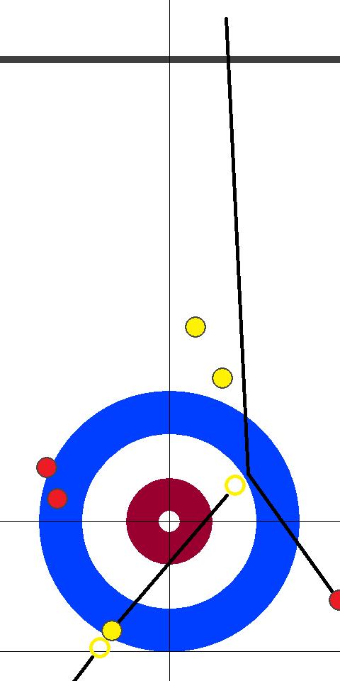 日本(赤)2 - 2(黄)オランダ 4エンド 先攻(赤)スキップ2投目後