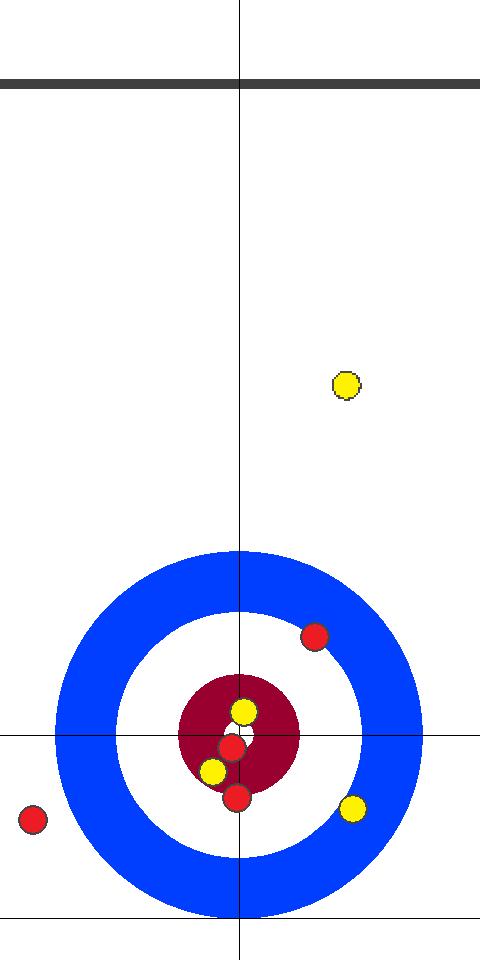 日本(赤)5 - 5(黄)オランダ 8エンド 後攻(赤)スキップ2投目前