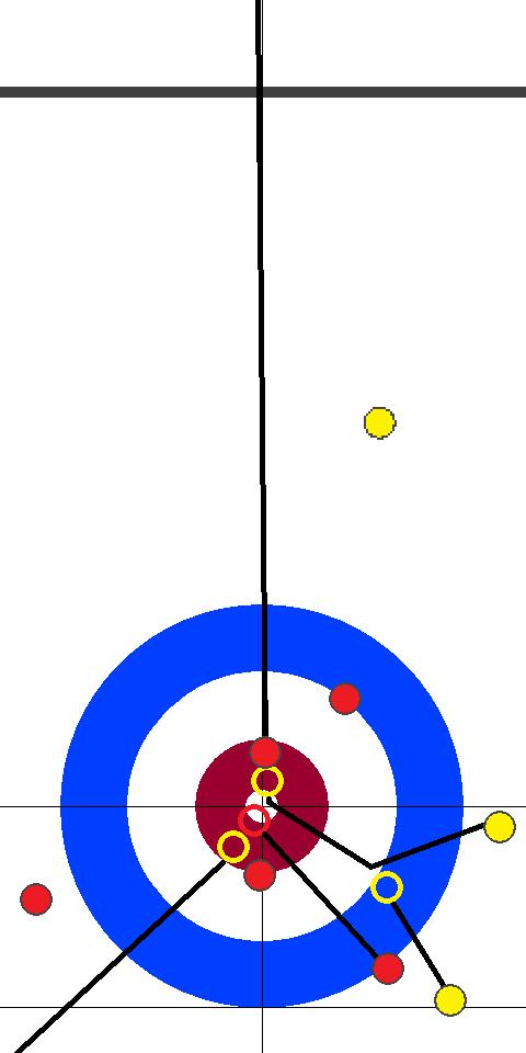 日本(赤)5 - 5(黄)オランダ 8エンド 後攻(赤)スキップ2投目後