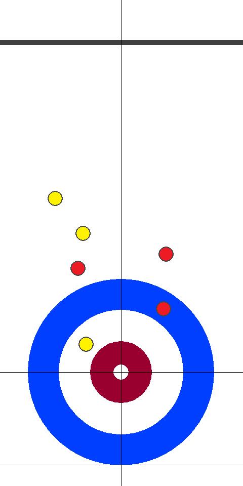 予選 日本(赤)0 - 0(黄)スコットランド 1エンド 後攻(赤)スキップ2投目前
