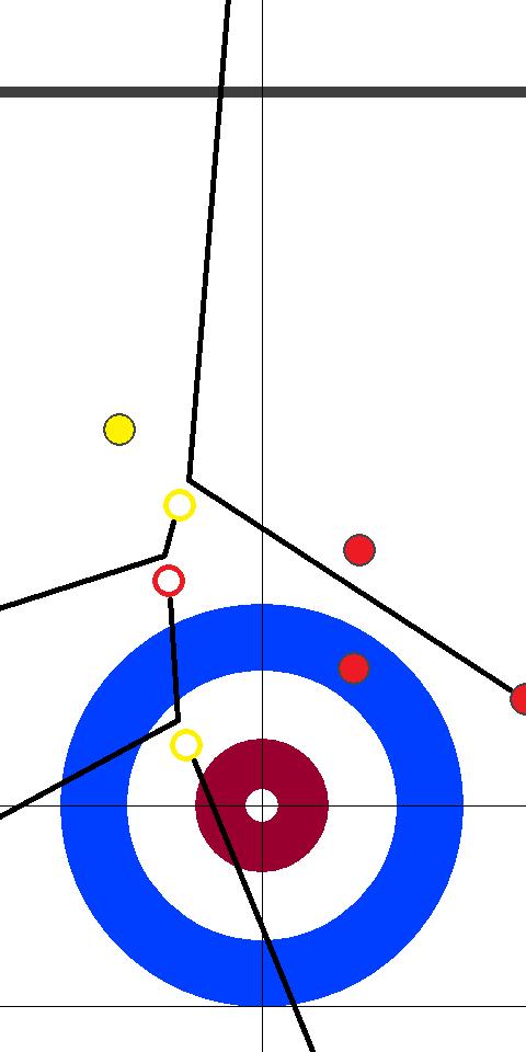 予選 日本(赤)0 - 0(黄)スコットランド 1エンド 後攻(赤)スキップ2投目後