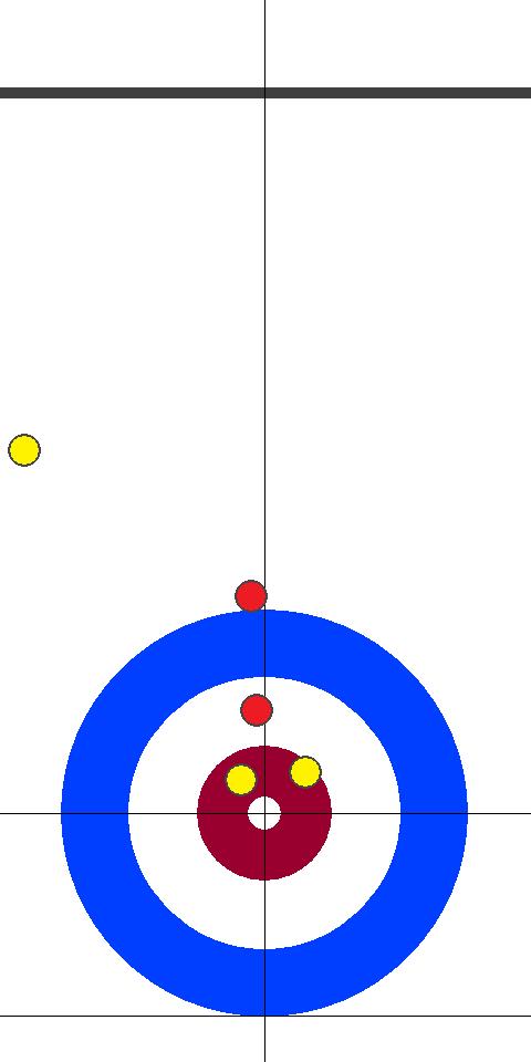 予選 日本(黄)0 - 5(赤)中国 3エンド 先攻(赤)スキップ1投目前