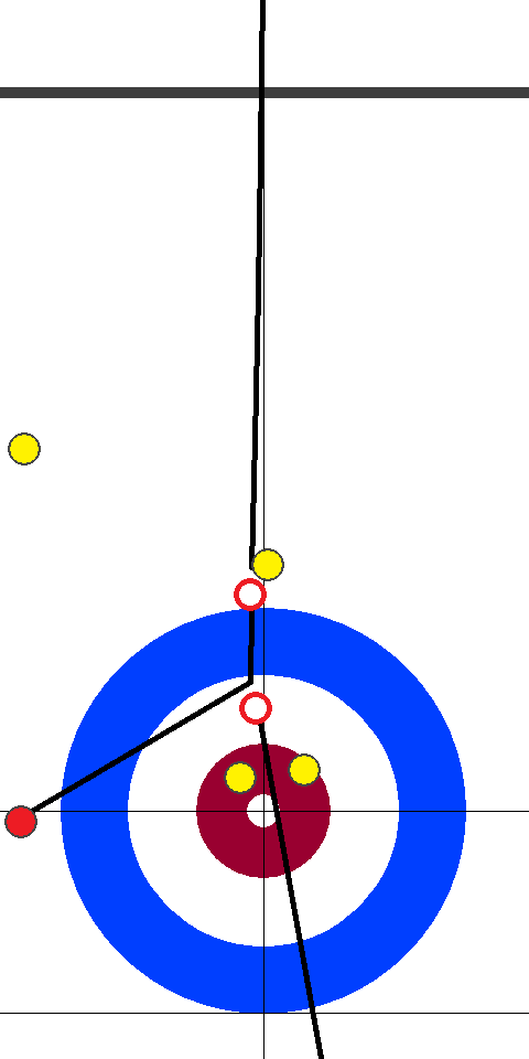 予選 日本(黄)0 - 5(赤)中国 3エンド 先攻(赤)スキップ1投目後