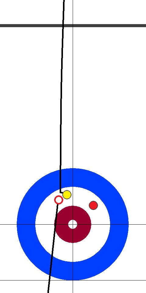 準決勝 スウェーデン(黄)5 - 4(赤)スイス 10エンド 後攻(黄)スキップ2投目後