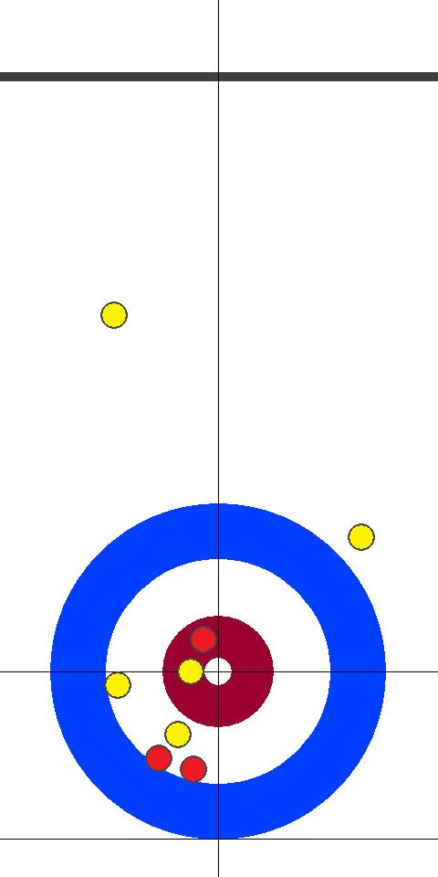 予選 日本(黄)0 - 0(赤)アメリカ 1エンド 先攻(赤)スキップ2投目前