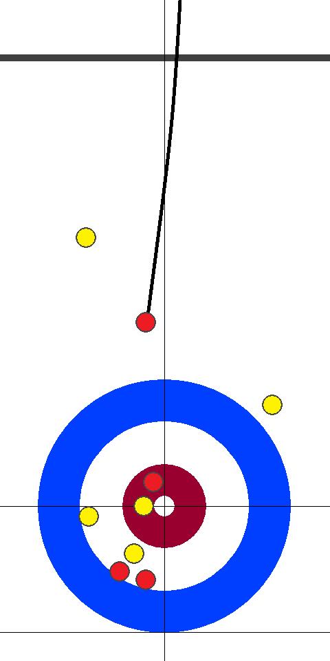 予選 日本(黄)0 - 0(赤)アメリカ 1エンド 先攻(赤)スキップ2投目後