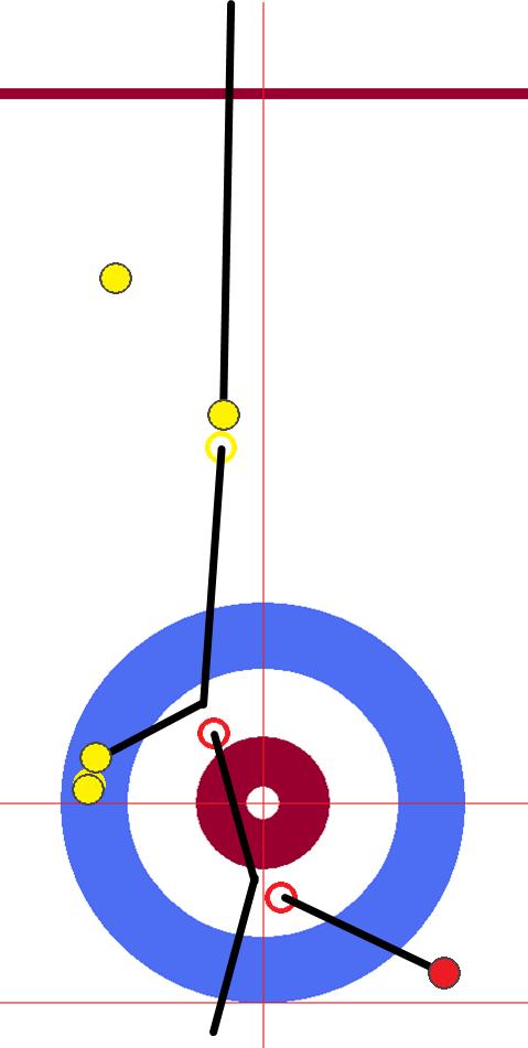 男子決勝 中国-韓国 08エンド 黄・後攻韓国 サード2投目