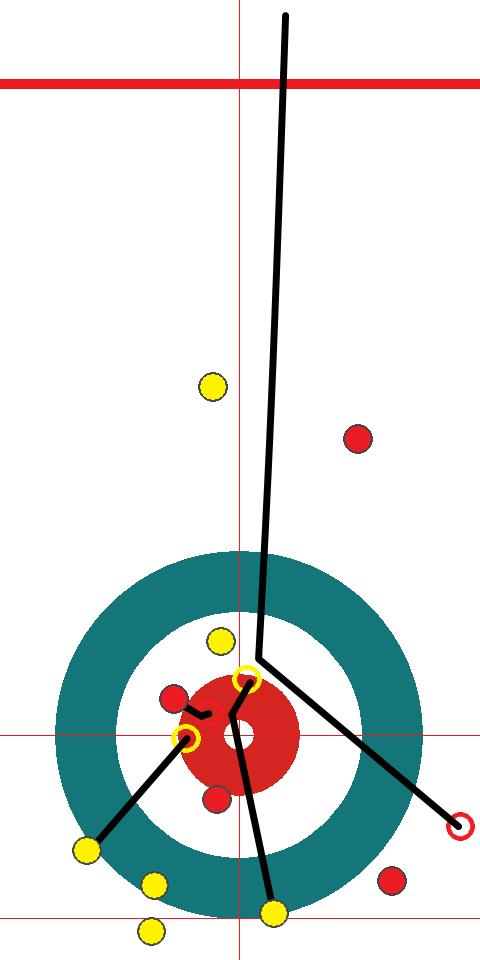 黄を2つダブルテイクしてシューターはなくなるが赤は2つ残る