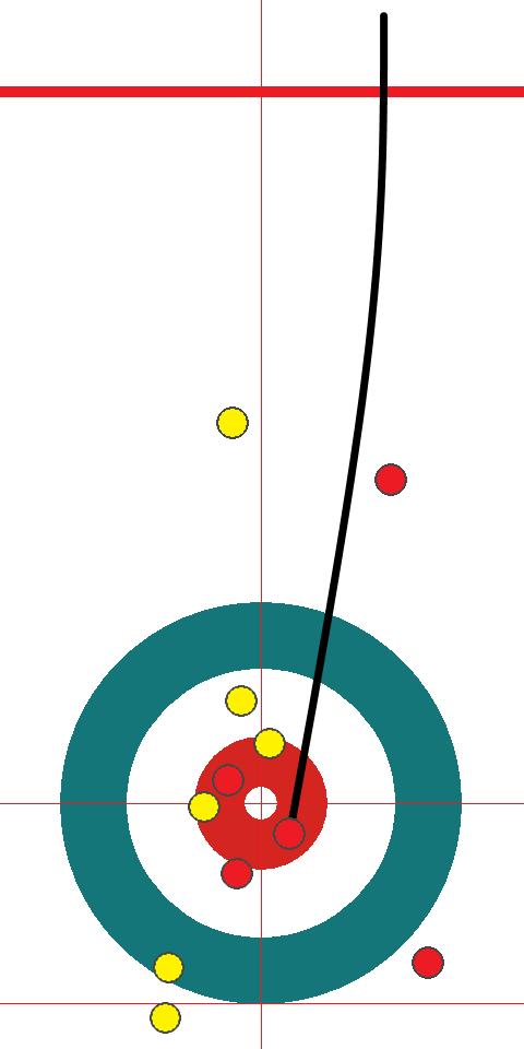 右側からドローで4フットに置いて2点目を作る
