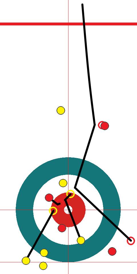 右の赤のガードに当てて角度を変えてシューターで中を狙う