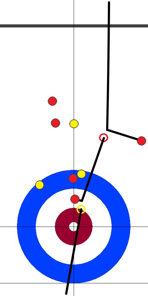 日本(赤)-ノルウェー(黄) 5エンド 後攻日本フォース青木2投目