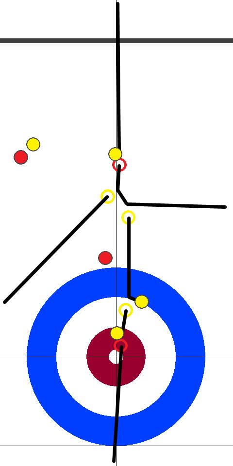 スイス(赤)-日本(黄) 4エンド 後攻日本フォース青木1投目