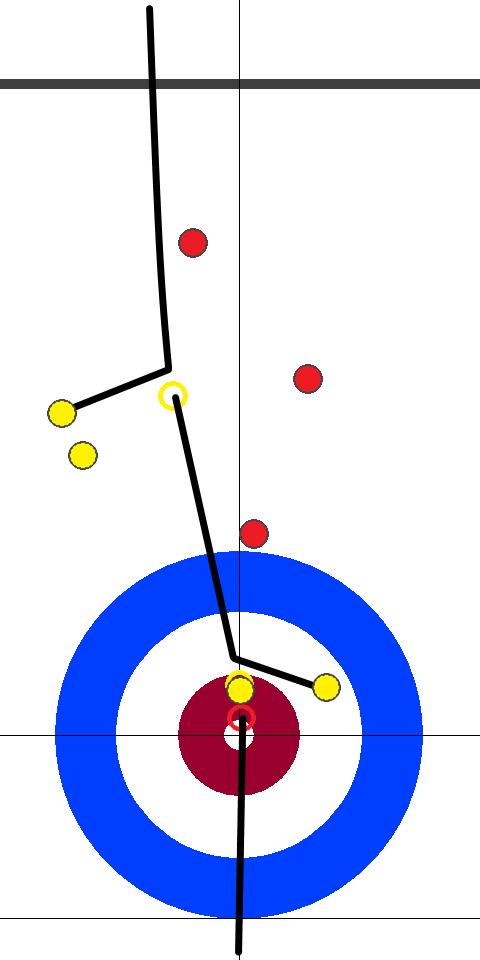 スイス(赤)-日本(黄) 7エンド 後攻日本フォース青木1投目
