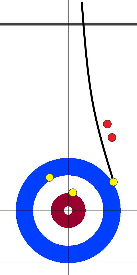 スイス(赤)-日本(黄) 9エンド 後攻日本セカンド似里1投目