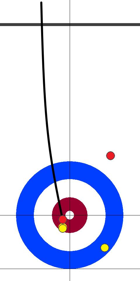 日本(赤)-ロシア(黄) 7エンド 後攻日本スキップ小穴1投目