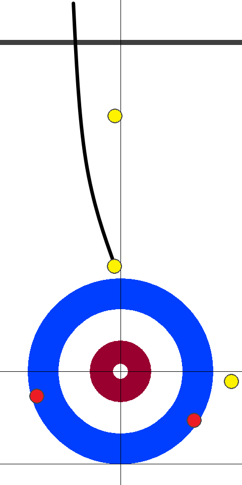 スコットランド(赤)-日本(黄) 7エンド 先攻日本サード小谷優奈2投目